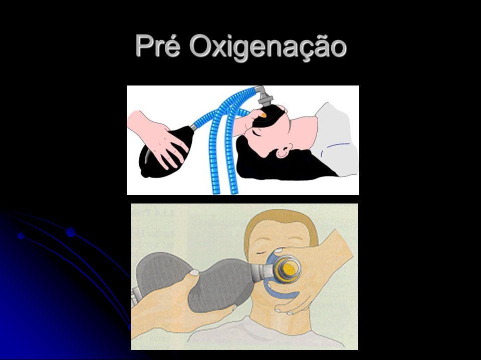 Pré Oxigenação