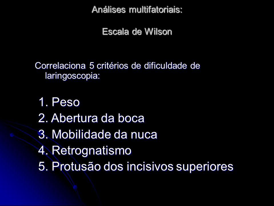 Análises multifatoriais: Escala de Wilson Correlaciona 5 critérios de dificuldade de laringoscopia: 1.