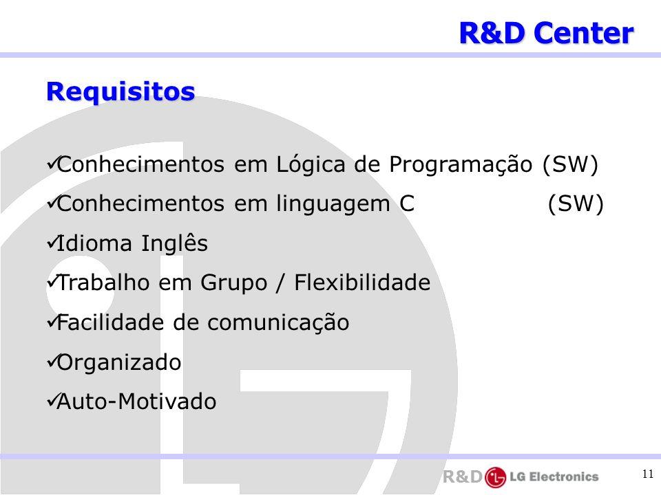 R&D 11 Requisitos Conhecimentos em Lógica de Programação (SW) Conhecimentos em linguagem C (SW) Idioma Inglês Trabalho em Grupo / Flexibilidade Facili