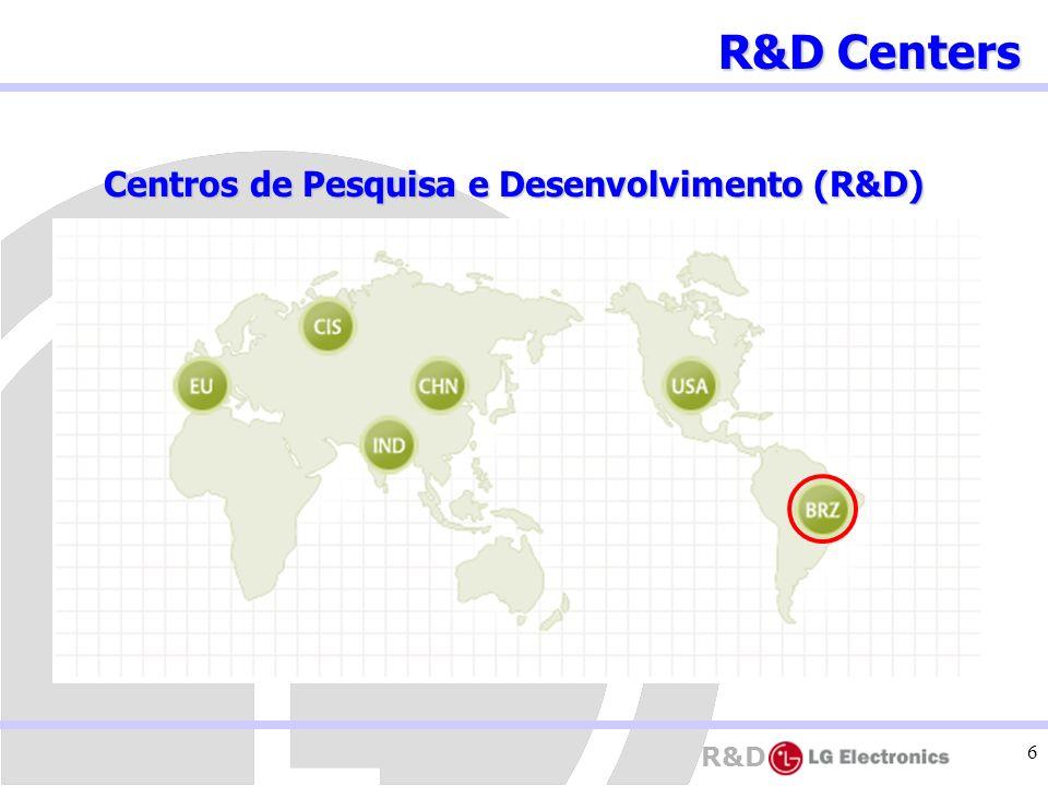 R&D 6 Centros de Pesquisa e Desenvolvimento (R&D) R&D Centers