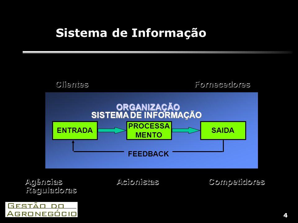 5 Tipos de Sistemas SPT - Sistemas de Processamento Transacional STC - Sistemas para Trabalhadores em Conhecimento SIG - Sistema de Informação Gerencial SAD - Sistema de Apoio a Decisão SIE - Sistema de Informação para Executivos