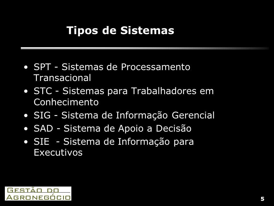 6 Hierarquia dos Sistemas ESTRATÉGICO SIE, SAD TÁTICO SAD, SIG SPT OPERACIONAL SPT OPERACIONAL CONHECIMENTO STC CONHECIMENTO STC
