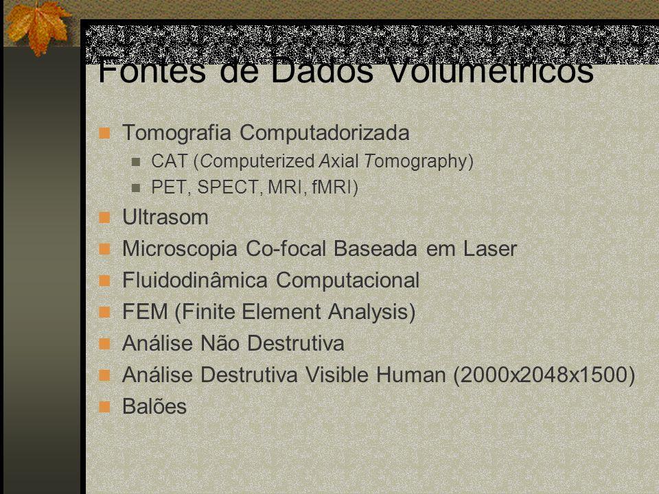 Fontes de Dados Volumétricos Tomografia Computadorizada CAT (Computerized Axial Tomography) PET, SPECT, MRI, fMRI) Ultrasom Microscopia Co-focal Basea