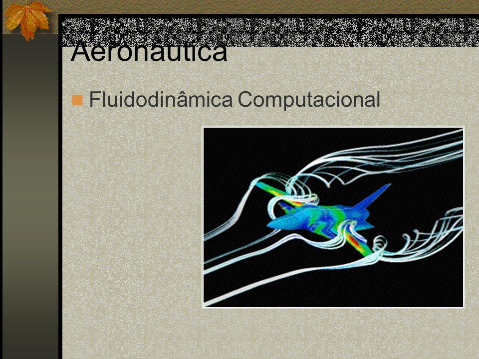 Aeronáutica Fluidodinâmica Computacional