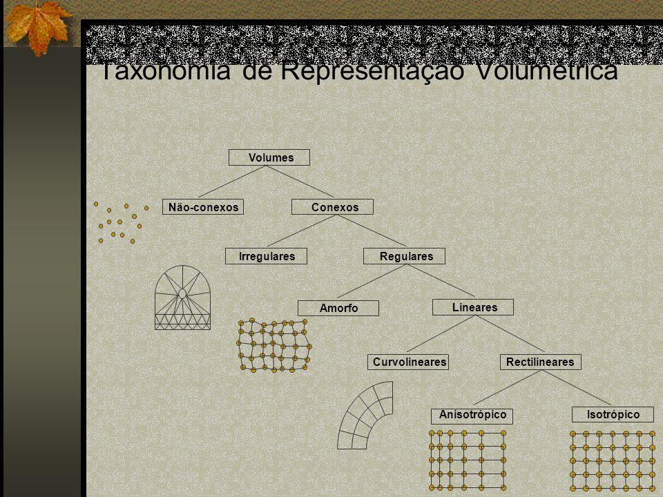 Taxonomia de Representação Volumétrica CurvolinearesRectilineares Anisotrópico Isotrópico Não-conexos Volumes Conexos IrregularesRegulares Amorfo Line