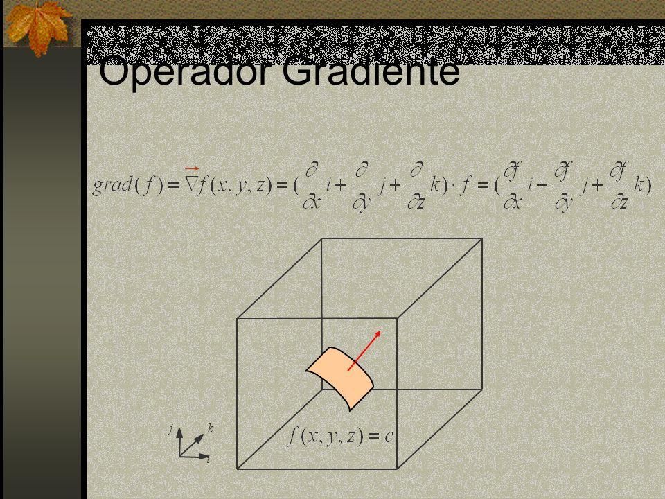 Operador Gradiente i j k