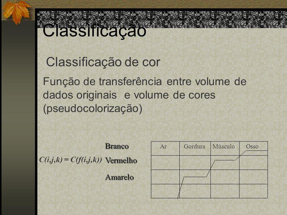 Classificação Classificação de cor Função de transferência entre volume de dados originais e volume de cores (pseudocolorização) C(i,j,k) = C(f(i,j,k)