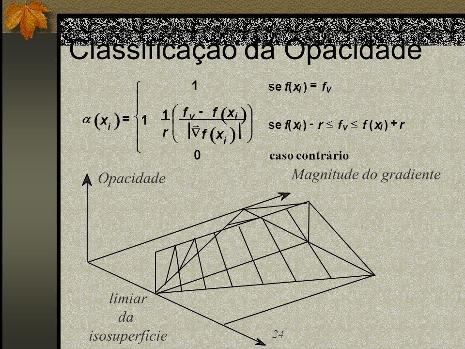 Opacidade Magnitude do gradiente 24 limiar da isosuperfície Classificação da Opacidade x r ffx fx i vi i = - 1 1 1 0 se fxf iv () = fxrffxr ivi ()() -