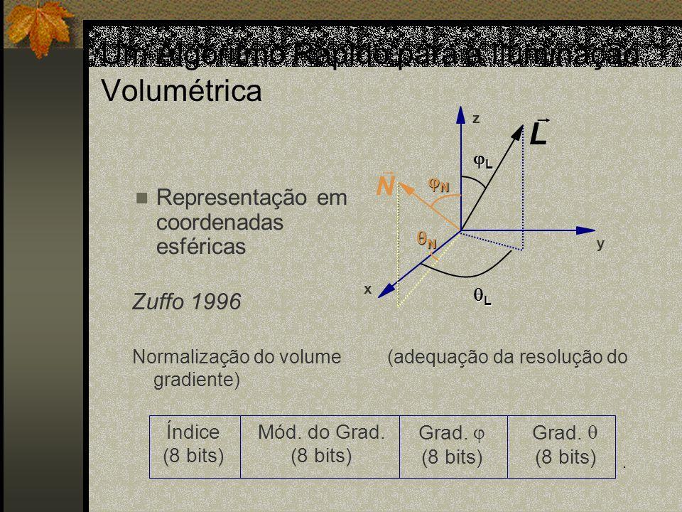 Um Algoritmo Rápido para a Iluminação Volumétrica Representação em coordenadas esféricas y x z Normalização do volume (adequação da resolução do gradi