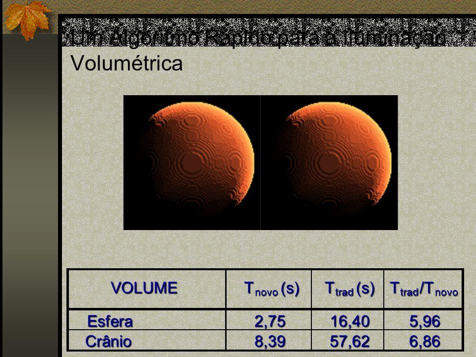 VOLUMET novo (s)T trad (s)T trad /T novo Esfera2,7516,405,96 Crânio8,3957,626,86
