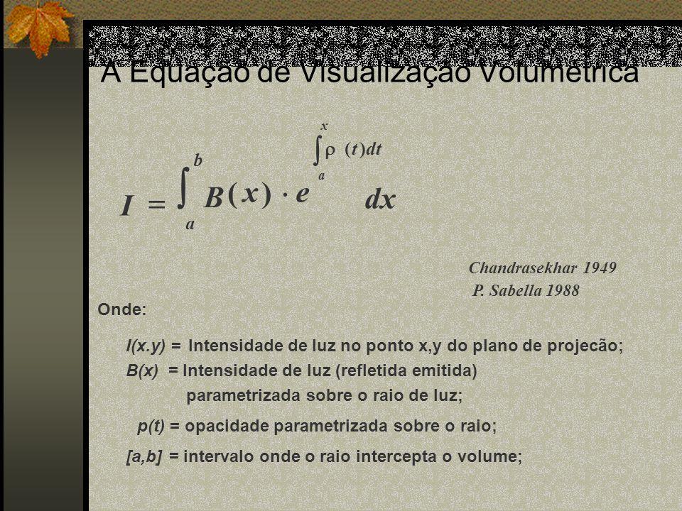 I B xe dx tdt a b a x () () Onde: I(x.y) = Intensidade de luz no ponto x,y do plano de projecão; B(x) = Intensidade de luz (refletida emitida) paramet