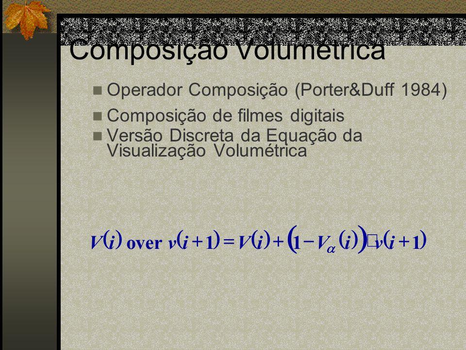 Composição Volumétrica Operador Composição (Porter&Duff 1984) Composição de filmes digitais Versão Discreta da Equação da Visualização Volumétrica Viv
