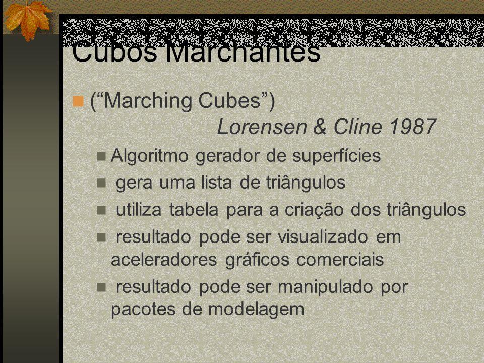 Cubos Marchantes (Marching Cubes) Lorensen & Cline 1987 Algoritmo gerador de superfícies gera uma lista de triângulos utiliza tabela para a criação do