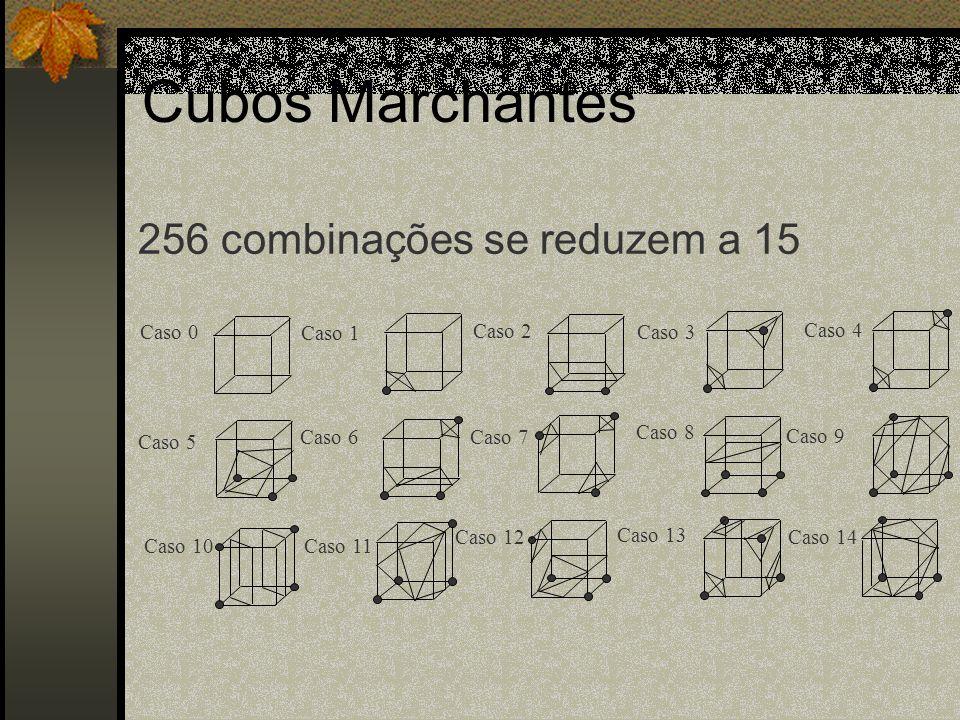 Caso 0 Caso 5 Caso 6Caso 7 Caso 1 Caso 2 Caso 3 Caso 4 Caso 8 Caso 9 Caso 10Caso 11 Caso 12 Caso 13 Caso 14 256 combinações se reduzem a 15 Cubos Marc