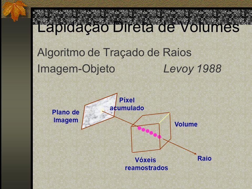 Lapidação Direta de Volumes Plano de Imagem Volume Píxel acumulado Vóxeis reamostrados Raio Algoritmo de Traçado de Raios Imagem-ObjetoLevoy 1988