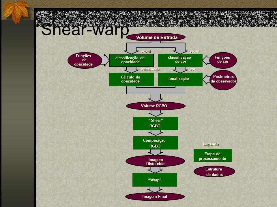 Shear-warp Volume de Entrada voxelvoxel classificação de opacidade classificação de cor opacidadecor Funções de opacidade Funções Cálculo da opacidade