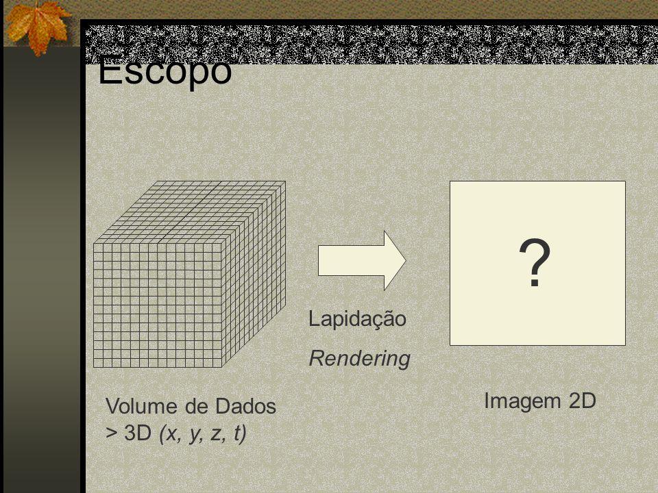 Escopo Volume de Dados > 3D (x, y, z, t) Imagem 2D Lapidação Rendering ?
