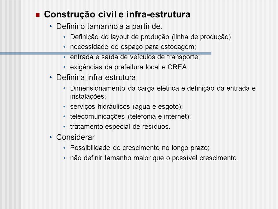 Construção civil e infra-estrutura Definir o tamanho a a partir de: Definição do layout de produção (linha de produção) necessidade de espaço para est