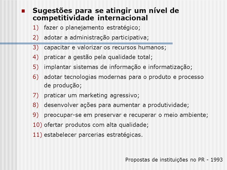 Sugestões para se atingir um nível de competitividade internacional 1)fazer o planejamento estratégico; 2)adotar a administração participativa; 3)capa