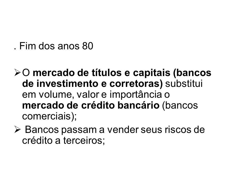 . Fim dos anos 80 O mercado de títulos e capitais (bancos de investimento e corretoras) substitui em volume, valor e importância o mercado de crédito bancário (bancos comerciais); Bancos passam a vender seus riscos de crédito a terceiros;