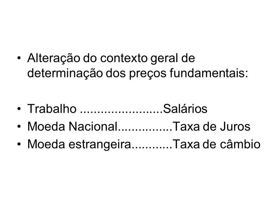Alteração do contexto geral de determinação dos preços fundamentais: Trabalho........................Salários Moeda Nacional................Taxa de Juros Moeda estrangeira............Taxa de câmbio