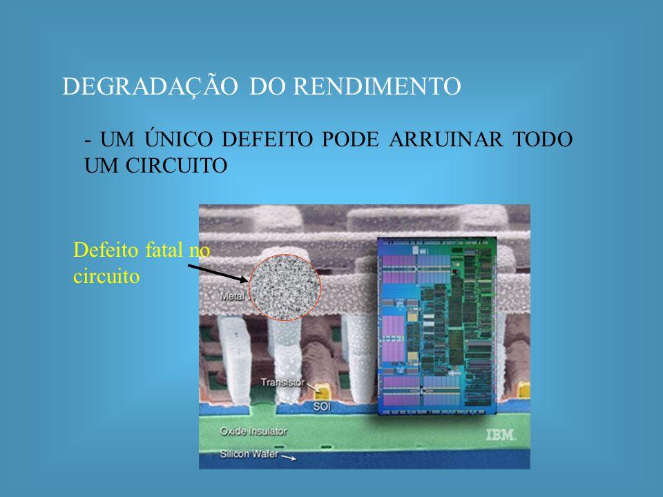 DEGRADAÇÃO DO RENDIMENTO - UM ÚNICO DEFEITO PODE ARRUINAR TODO UM CIRCUITO Defeito fatal no circuito