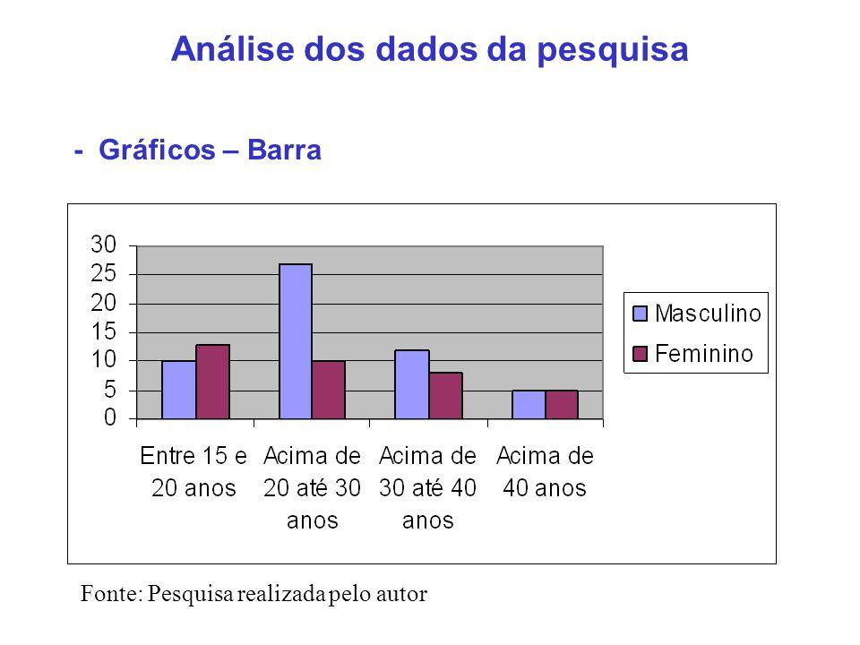 Análise dos dados da pesquisa - Gráficos – Barra Fonte: Pesquisa realizada pelo autor
