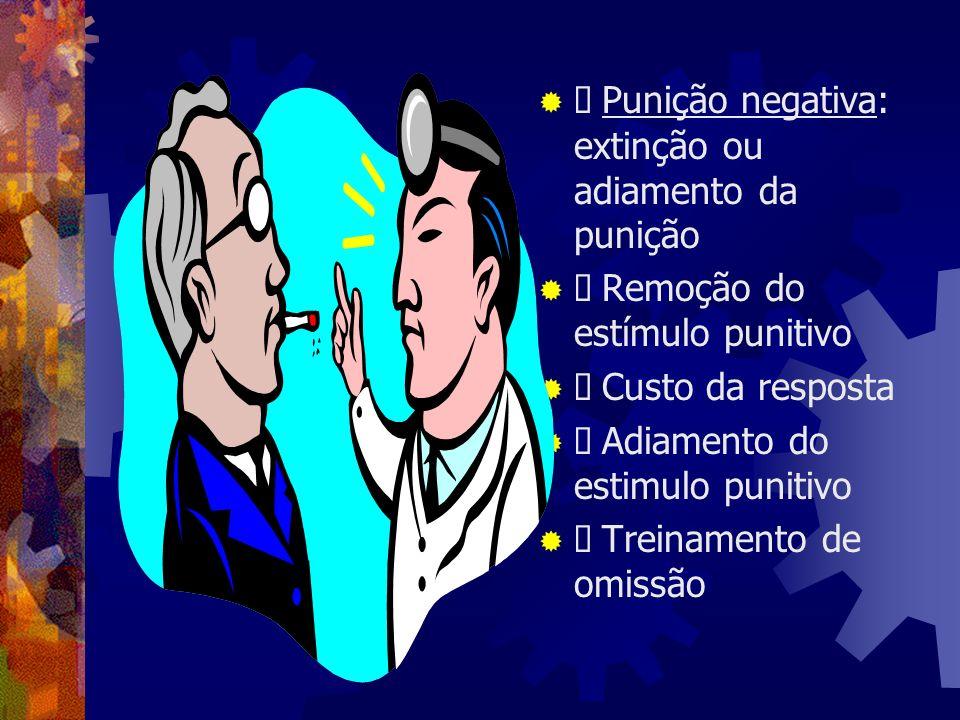 Punição negativa: extinção ou adiamento da punição Remoção do estímulo punitivo Custo da resposta Adiamento do estimulo punitivo Treinamento de omissã