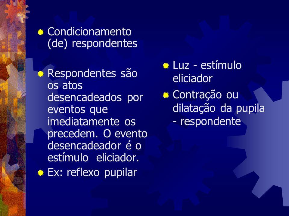 Condicionamento (de) respondentes Respondentes são os atos desencadeados por eventos que imediatamente os precedem. O evento desencadeador é o estímul
