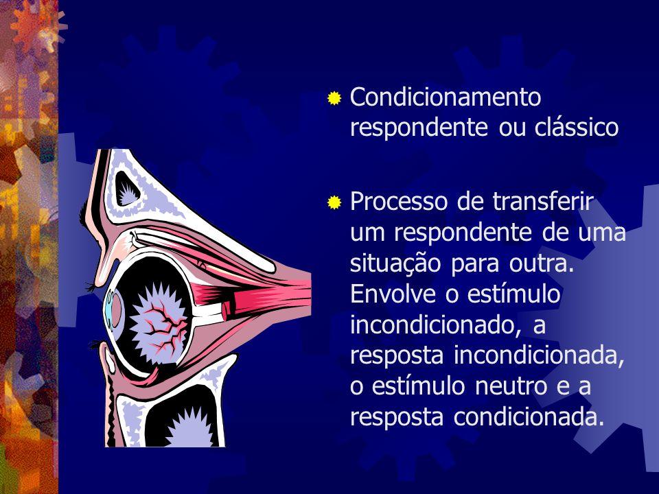 Condicionamento respondente ou clássico Processo de transferir um respondente de uma situação para outra. Envolve o estímulo incondicionado, a respost