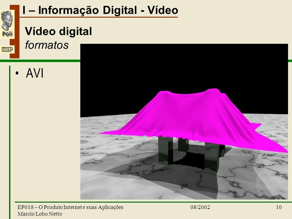 I – Informação Digital - Vídeo 08/2002EP018 – O Produto Internet e suas Aplicações Marcio Lobo Netto 10 Vídeo digital formatos AVI