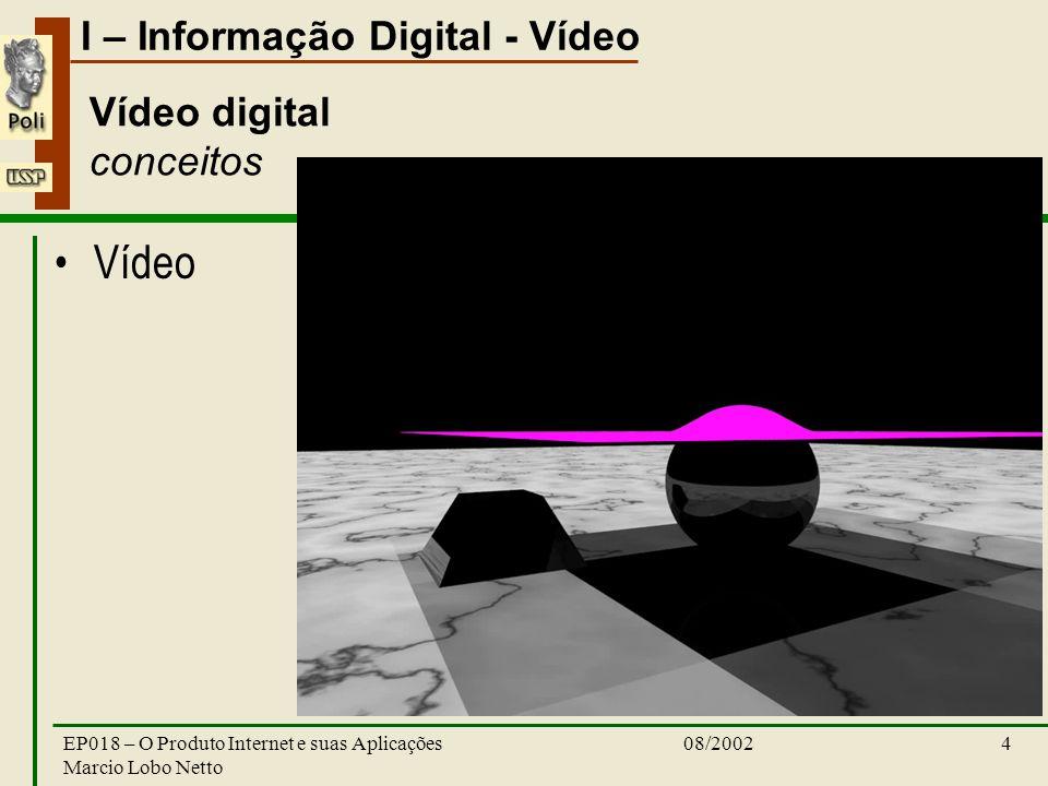 I – Informação Digital - Vídeo 08/2002EP018 – O Produto Internet e suas Aplicações Marcio Lobo Netto 4 Vídeo digital conceitos Vídeo