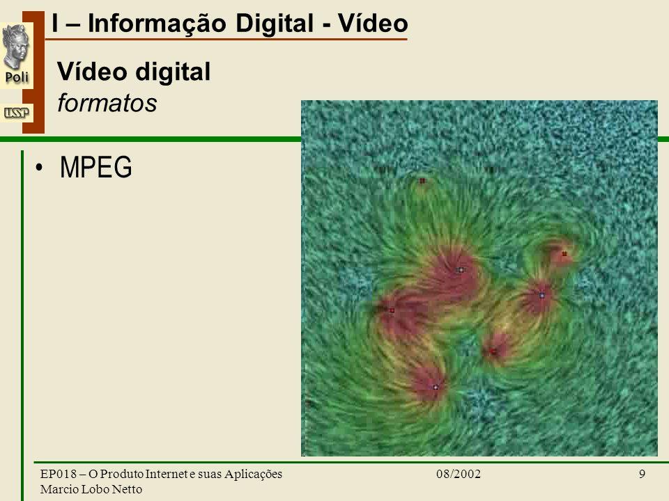 I – Informação Digital - Vídeo 08/2002EP018 – O Produto Internet e suas Aplicações Marcio Lobo Netto 9 Vídeo digital formatos MPEG