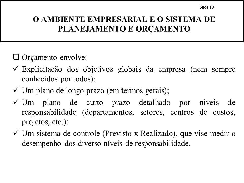 Slide 10 O AMBIENTE EMPRESARIAL E O SISTEMA DE PLANEJAMENTO E ORÇAMENTO Orçamento envolve: Explicitação dos objetivos globais da empresa (nem sempre c