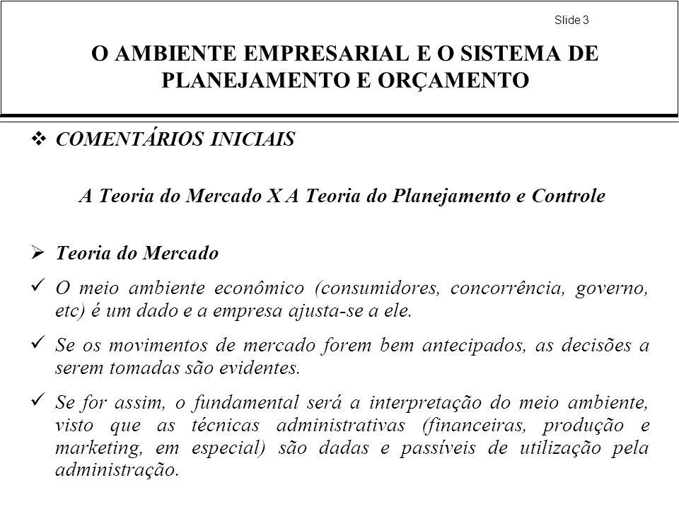 Slide 3 O AMBIENTE EMPRESARIAL E O SISTEMA DE PLANEJAMENTO E ORÇAMENTO COMENTÁRIOS INICIAIS A Teoria do Mercado X A Teoria do Planejamento e Controle