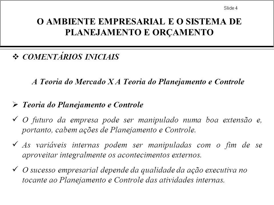 Slide 4 O AMBIENTE EMPRESARIAL E O SISTEMA DE PLANEJAMENTO E ORÇAMENTO COMENTÁRIOS INICIAIS A Teoria do Mercado X A Teoria do Planejamento e Controle