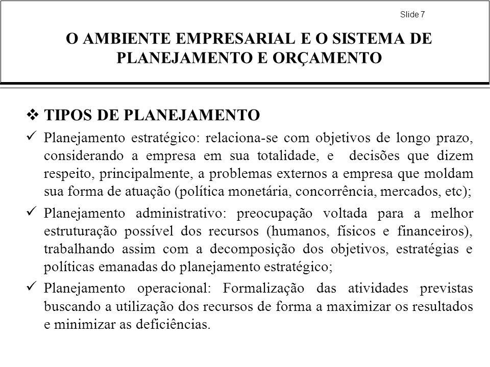 Slide 7 O AMBIENTE EMPRESARIAL E O SISTEMA DE PLANEJAMENTO E ORÇAMENTO TIPOS DE PLANEJAMENTO Planejamento estratégico: relaciona-se com objetivos de l