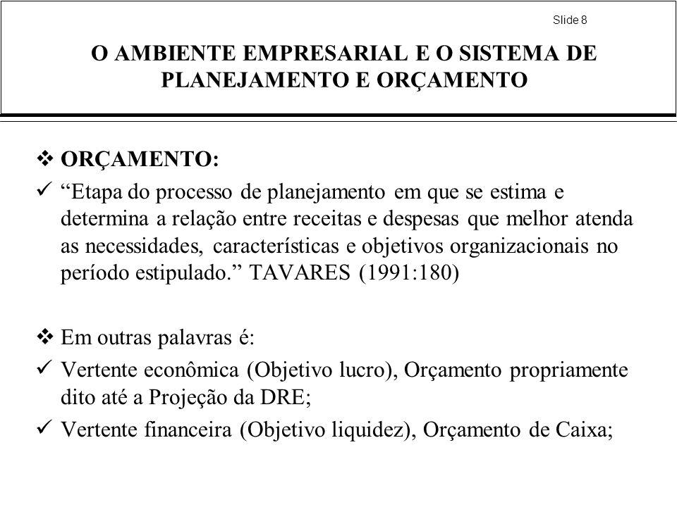 Slide 8 O AMBIENTE EMPRESARIAL E O SISTEMA DE PLANEJAMENTO E ORÇAMENTO ORÇAMENTO: Etapa do processo de planejamento em que se estima e determina a rel