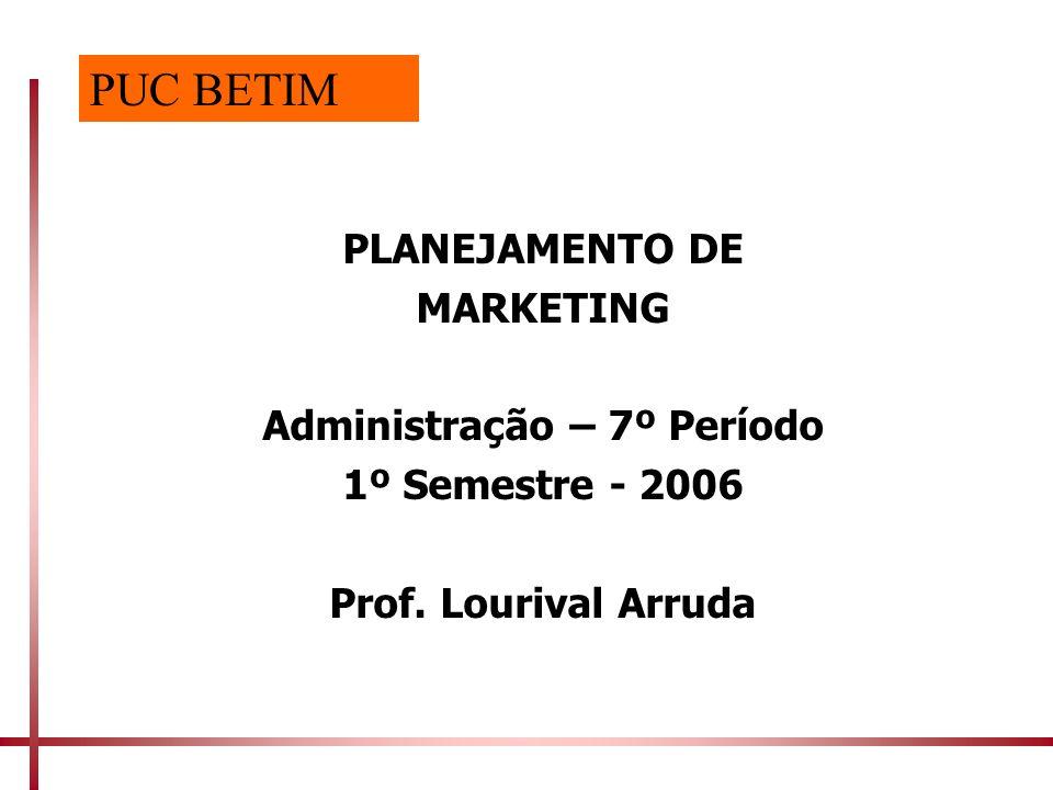 PLANEJAMENTO DE MARKETING Administração – 7º Período 1º Semestre - 2006 Prof. Lourival Arruda PUC BETIM
