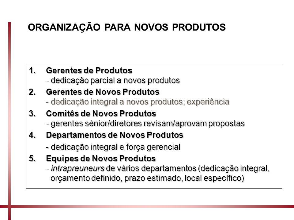 1.Gerentes de Produtos - dedicação parcial a novos produtos 2.Gerentes de Novos Produtos - dedicação integral a novos produtos; experiência 3.Comitês
