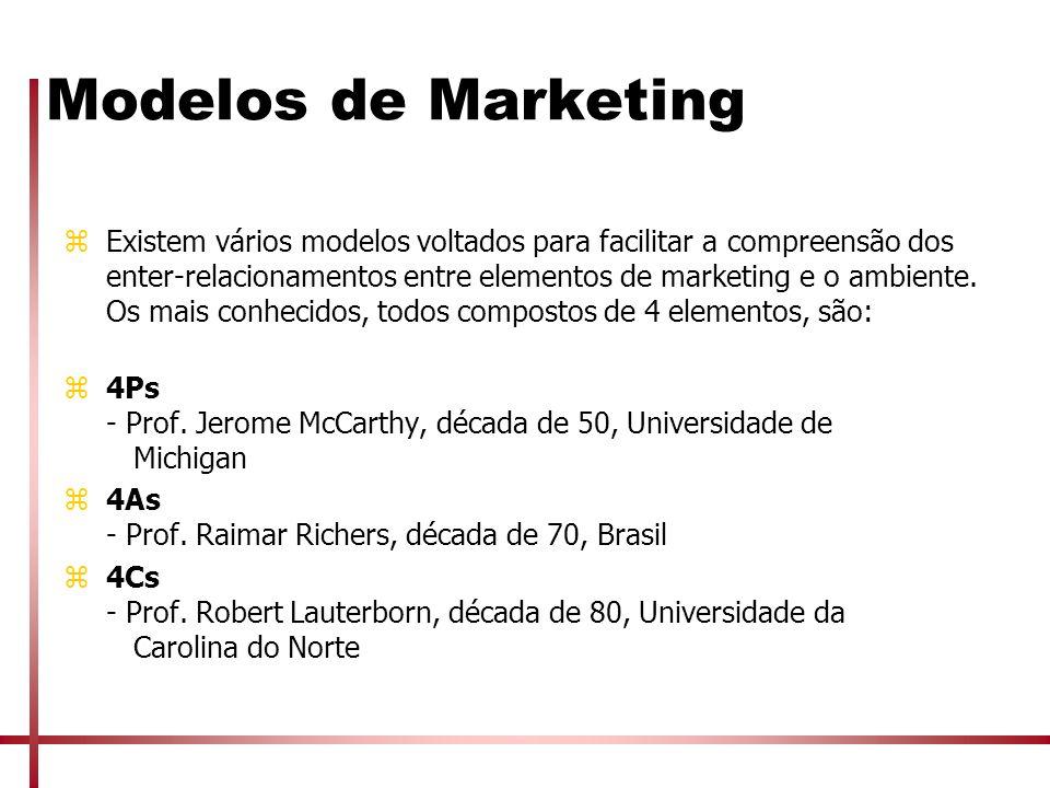 Modelos de Marketing zExistem vários modelos voltados para facilitar a compreensão dos enter-relacionamentos entre elementos de marketing e o ambiente