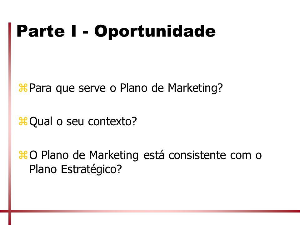Parte I - Oportunidade zPara que serve o Plano de Marketing? zQual o seu contexto? zO Plano de Marketing está consistente com o Plano Estratégico?