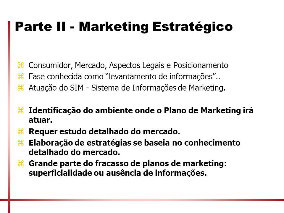 Parte II - Marketing Estratégico zConsumidor, Mercado, Aspectos Legais e Posicionamento zFase conhecida como levantamento de informações.. zAtuação do