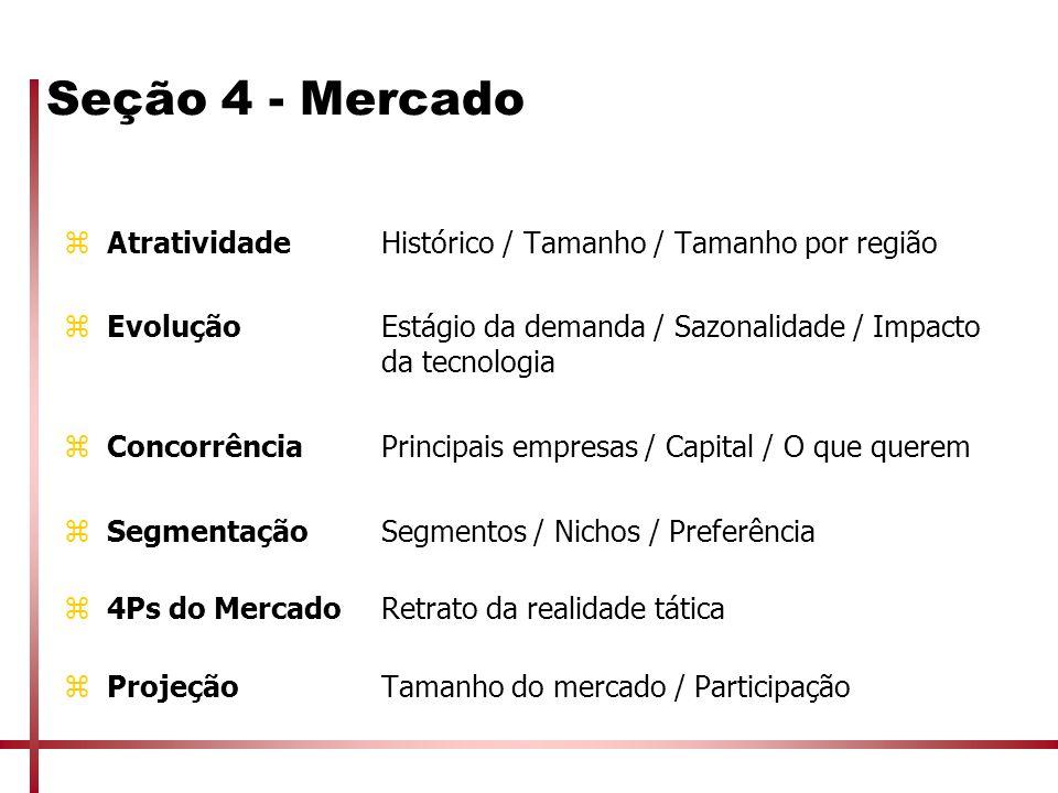 Seção 4 - Mercado zAtratividadeHistórico / Tamanho / Tamanho por região zEvoluçãoEstágio da demanda / Sazonalidade / Impacto da tecnologia zConcorrênc
