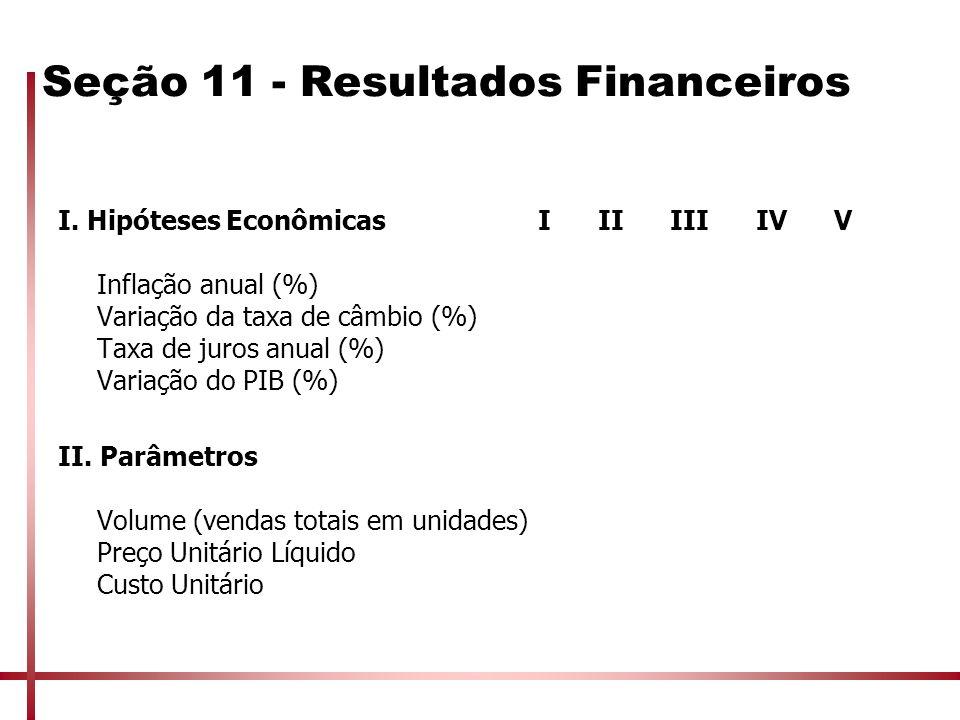 Seção 11 - Resultados Financeiros I. Hipóteses EconômicasI II III IV V Inflação anual (%) Variação da taxa de câmbio (%) Taxa de juros anual (%) Varia