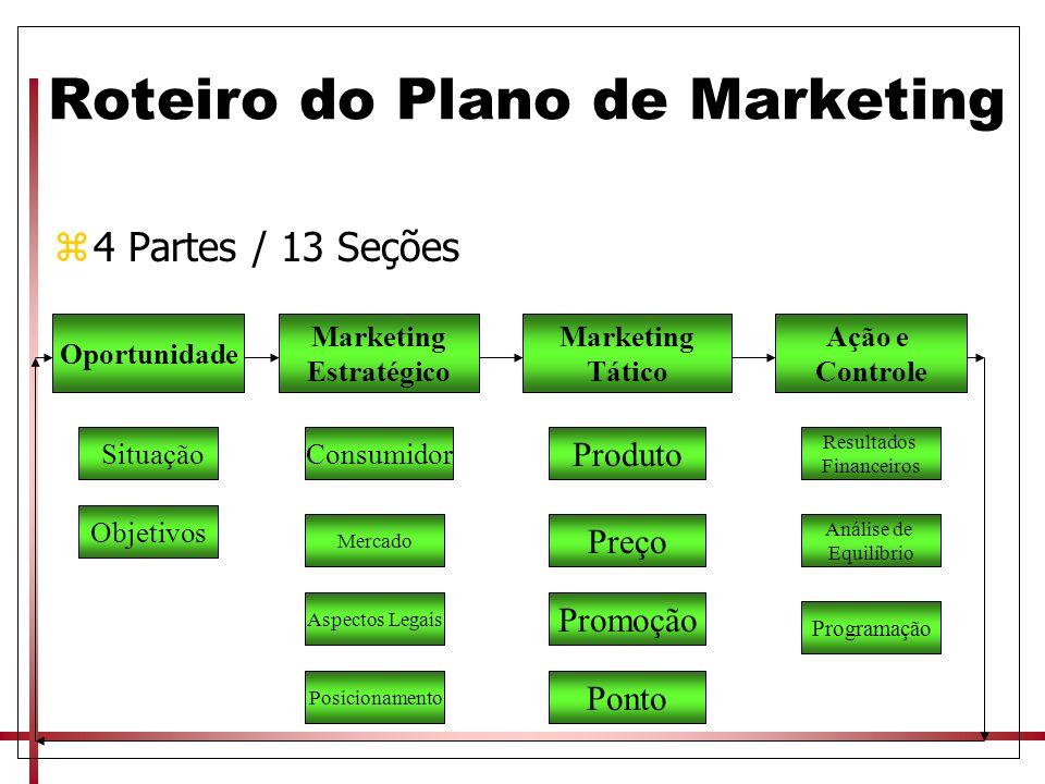 Roteiro do Plano de Marketing z4 Partes / 13 Seções Oportunidade Situação Objetivos Marketing Estratégico Marketing Tático Ação e Controle Consumidor