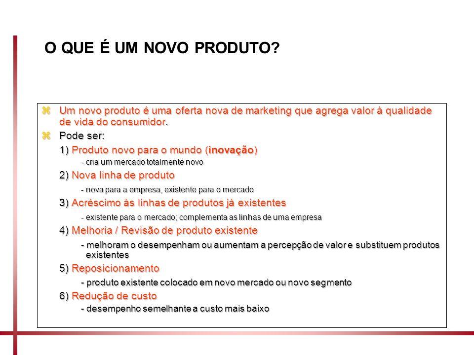 zUm novo produto é uma oferta nova de marketing que agrega valor à qualidade de vida do consumidor. zPode ser: 1) Produto novo para o mundo (inovação)