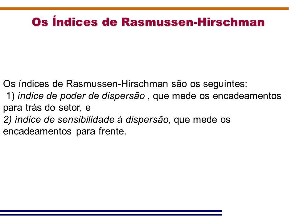Os Índices de Rasmussen-Hirschman Os índices de Rasmussen-Hirschman são os seguintes: 1) índice de poder de dispersão, que mede os encadeamentos para