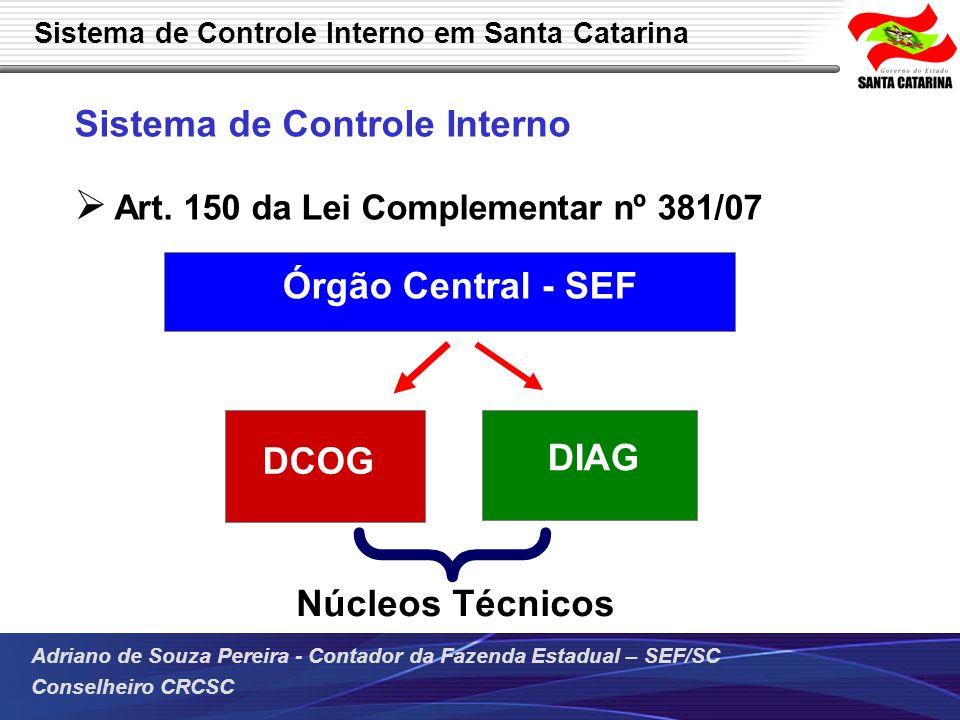 Adriano de Souza Pereira - Contador da Fazenda Estadual – SEF/SC Conselheiro CRCSC Sistema de Controle Interno Art. 150 da Lei Complementar nº 381/07