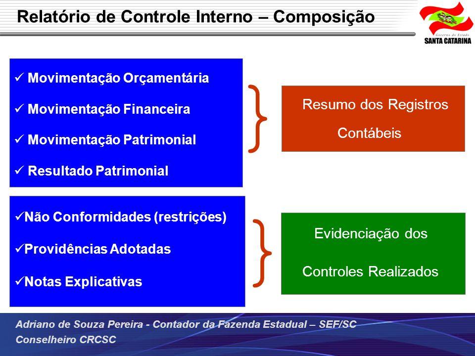 Adriano de Souza Pereira - Contador da Fazenda Estadual – SEF/SC Conselheiro CRCSC Relatório de Controle Interno – Composição Movimentação Orçamentári